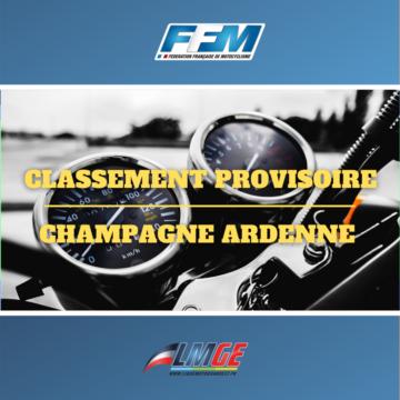 Calendrier Motocross Champagne Ardenne 2022 Motocross   Ligue Motocycliste du Grand Est